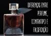 A diferença entre Perfume, Contratipo e Falsificação